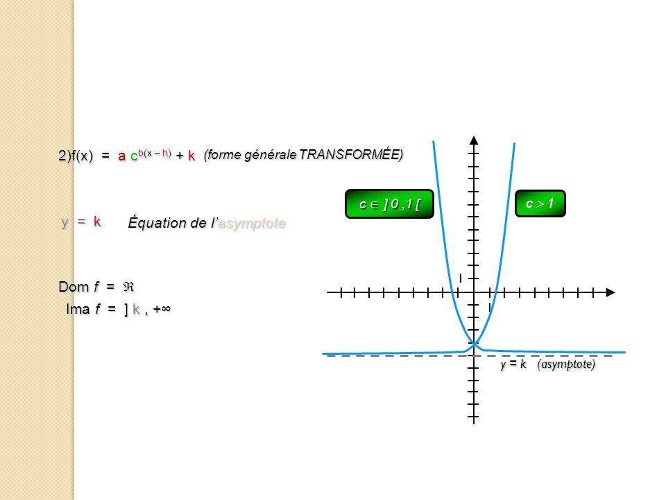 Équation de l'asymptote