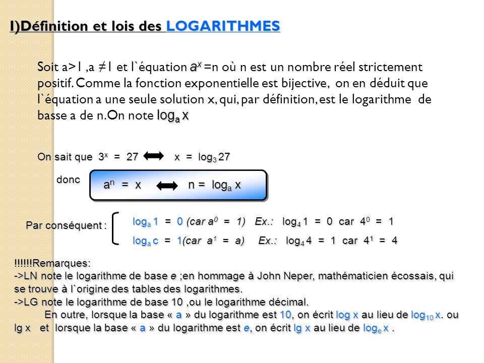 I)Définition et lois des LOGARITHMES