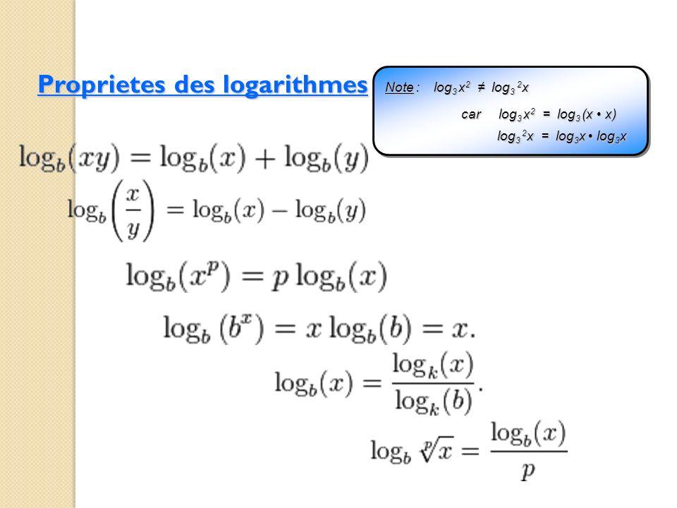 Proprietes des logarithmes
