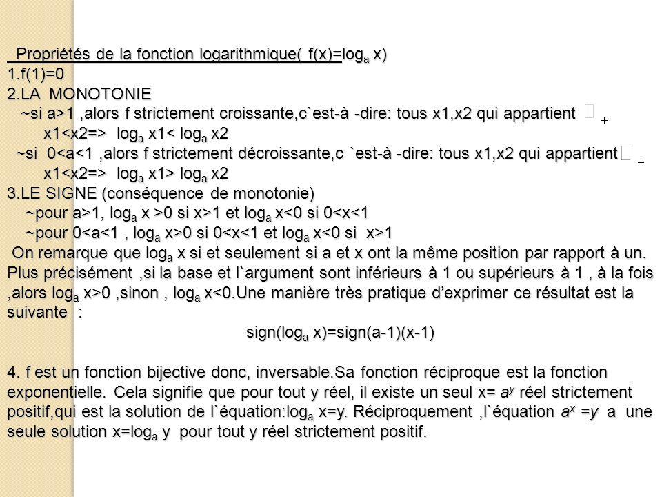 sign(loga x)=sign(a-1)(x-1)