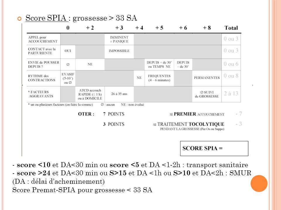 Score SPIA : grossesse > 33 SA
