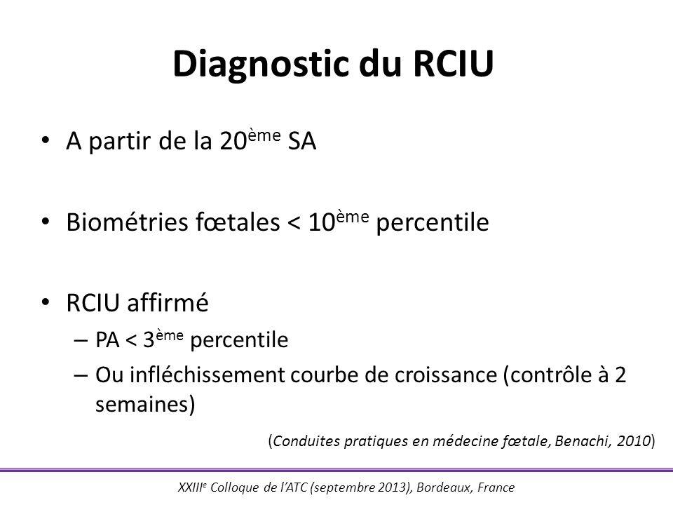 Diagnostic du RCIU A partir de la 20ème SA
