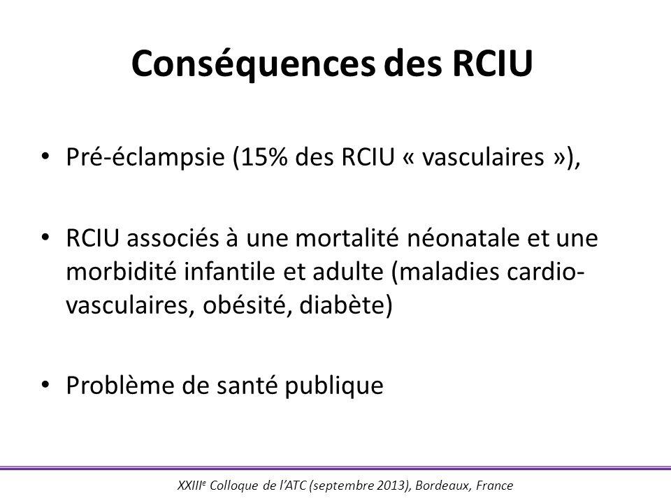 Conséquences des RCIU Pré-éclampsie (15% des RCIU « vasculaires »),