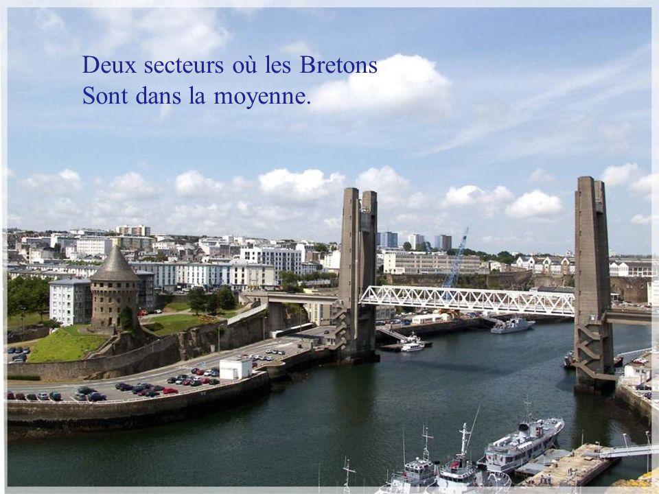 Deux secteurs où les Bretons