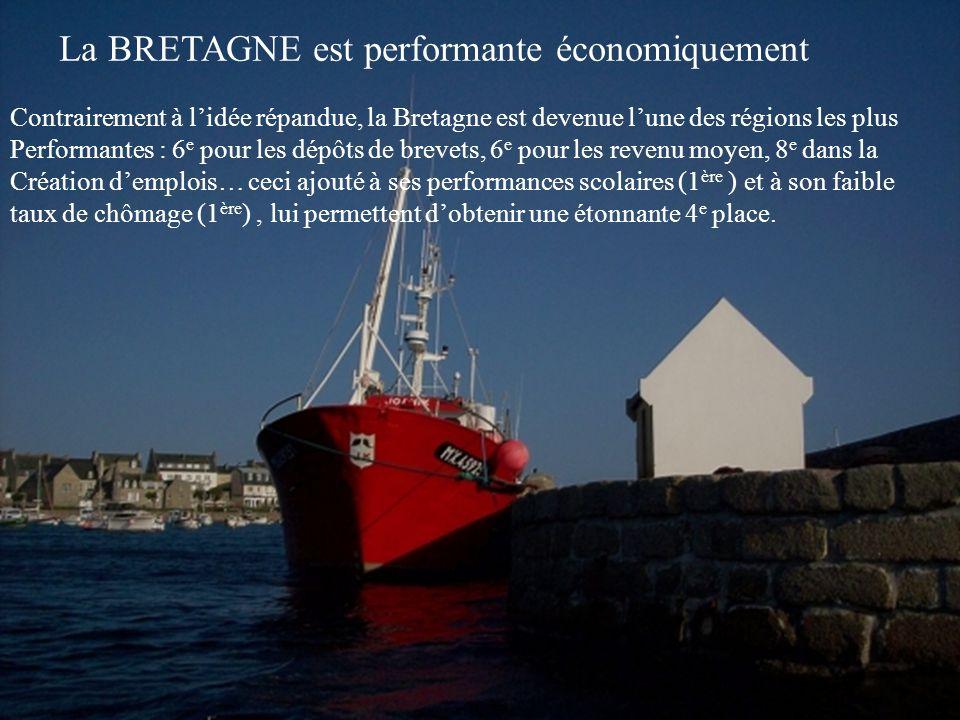 La BRETAGNE est performante économiquement