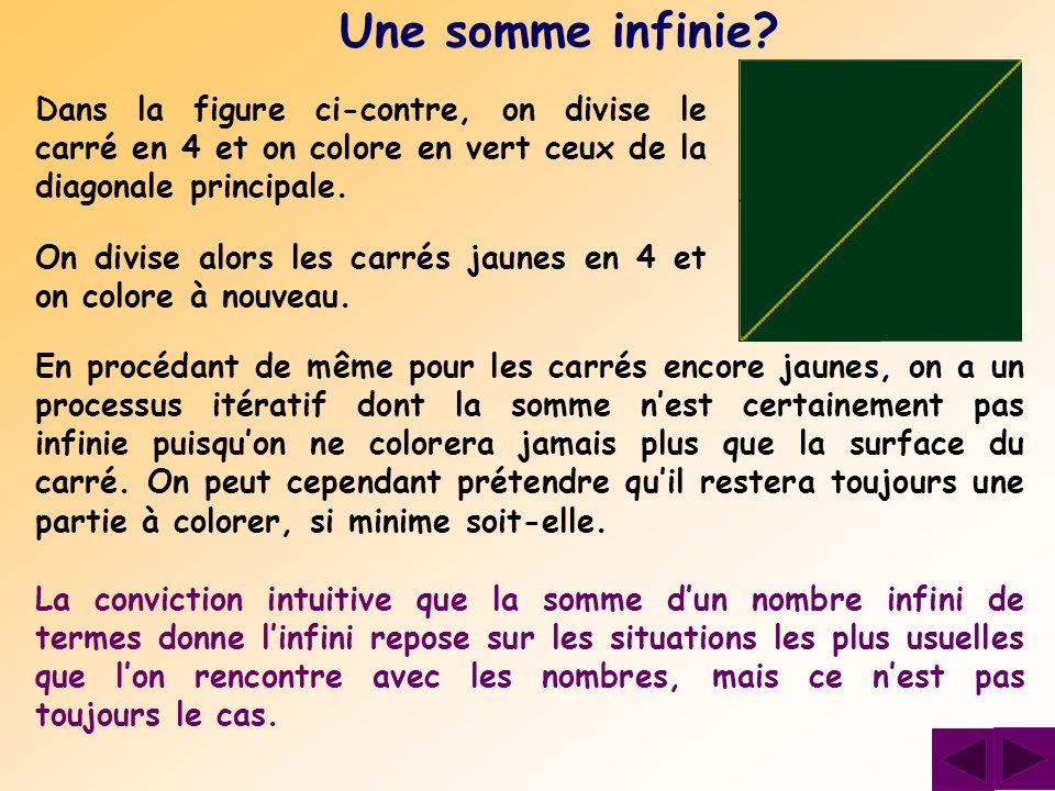 Une somme infinie Dans la figure ci-contre, on divise le carré en 4 et on colore en vert ceux de la diagonale principale.