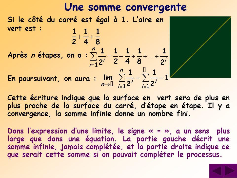 Une somme convergente Si le côté du carré est égal à 1. L'aire en vert est : Après n étapes, on a :