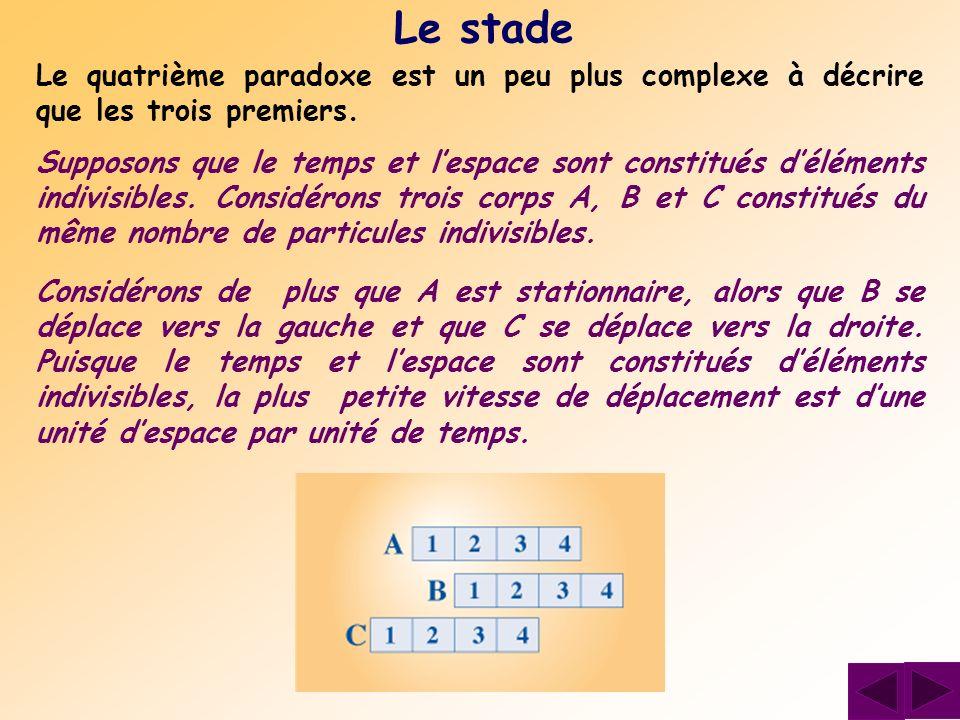 Le stade Le quatrième paradoxe est un peu plus complexe à décrire que les trois premiers.