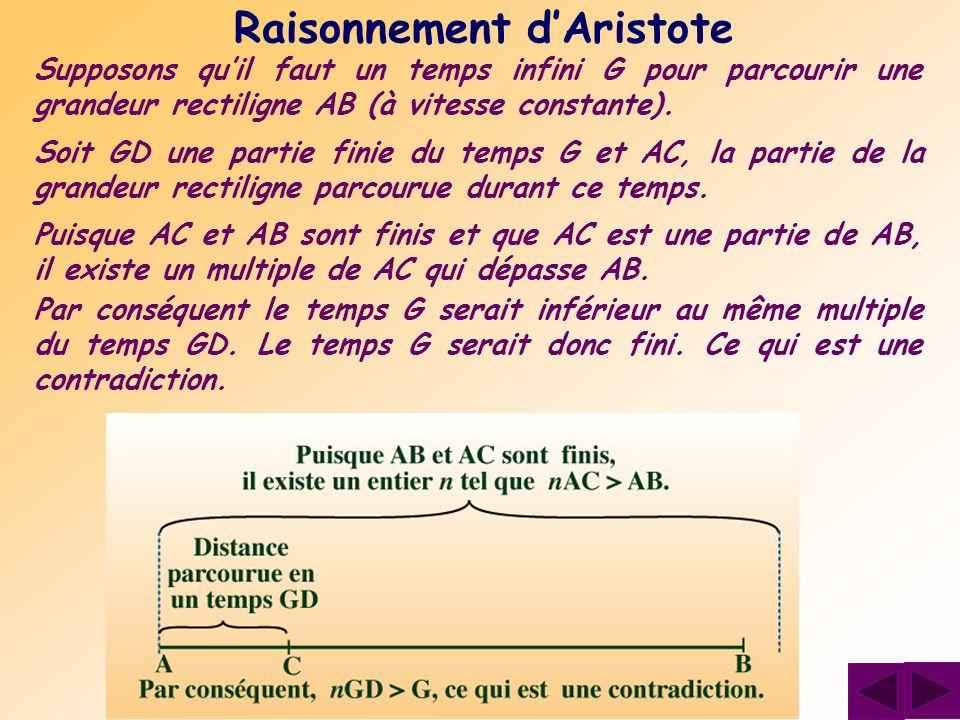 Raisonnement d'Aristote