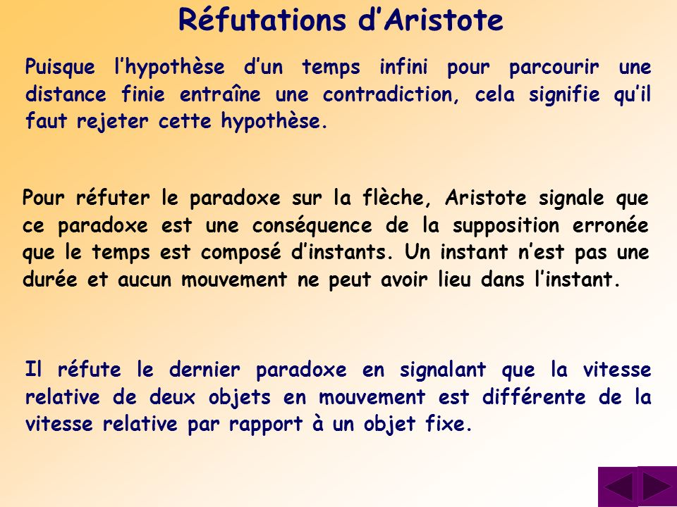 Réfutations d'Aristote