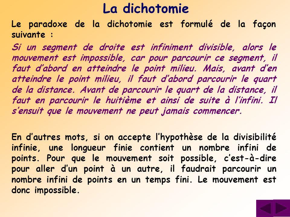 La dichotomie Le paradoxe de la dichotomie est formulé de la façon suivante :