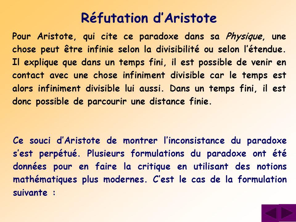 Réfutation d'Aristote