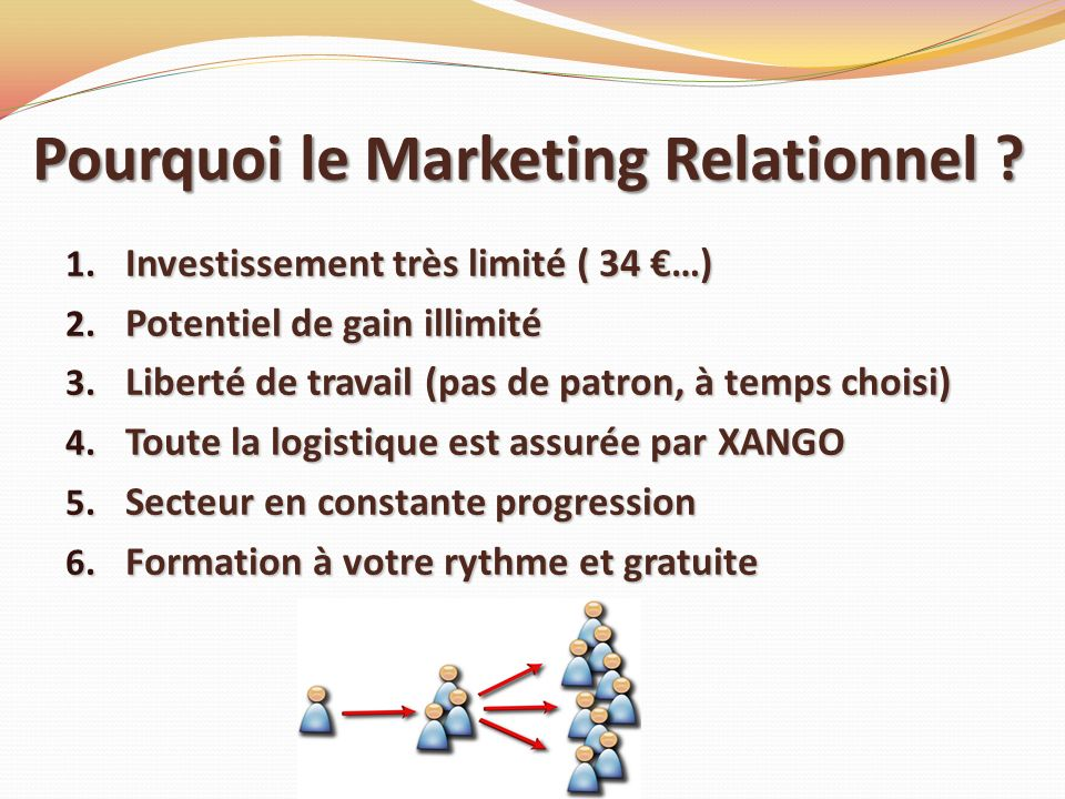 Pourquoi le Marketing Relationnel