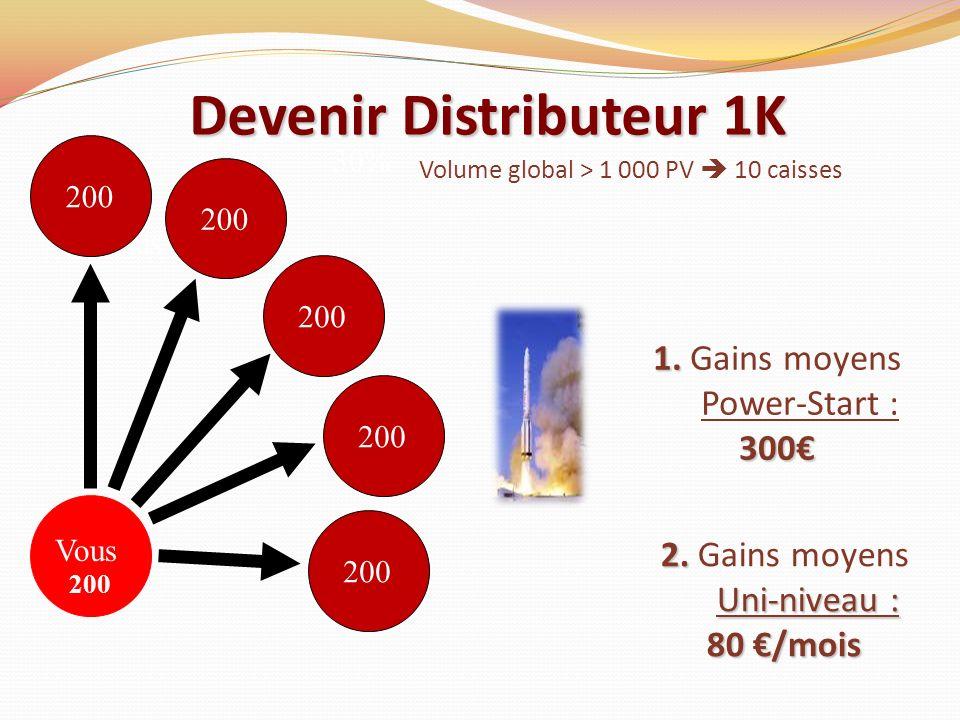 Devenir Distributeur 1K