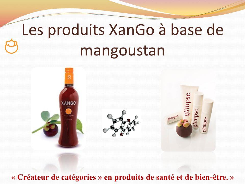 Les produits XanGo à base de mangoustan