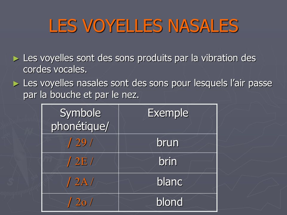 LES VOYELLES NASALES Symbole phonétique/ Exemple / 29 / brun / 2E /