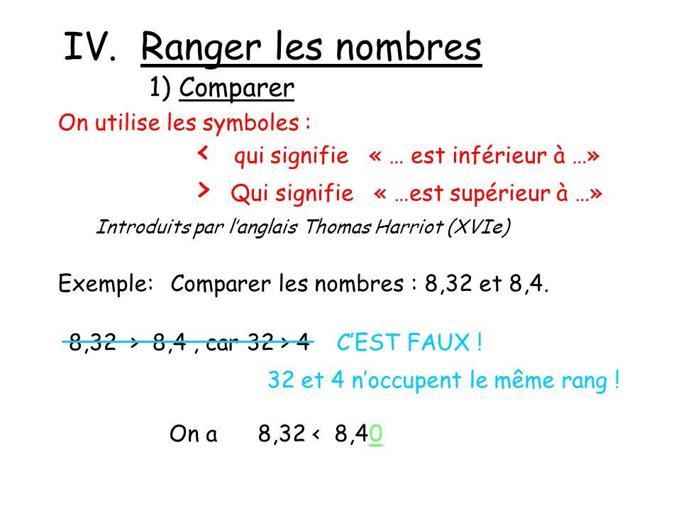 IV. Ranger les nombres < qui signifie « … est inférieur à …»