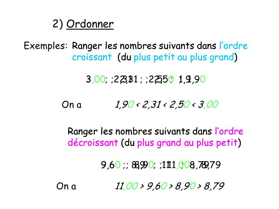 2) Ordonner Exemples: Ranger les nombres suivants dans l'ordre