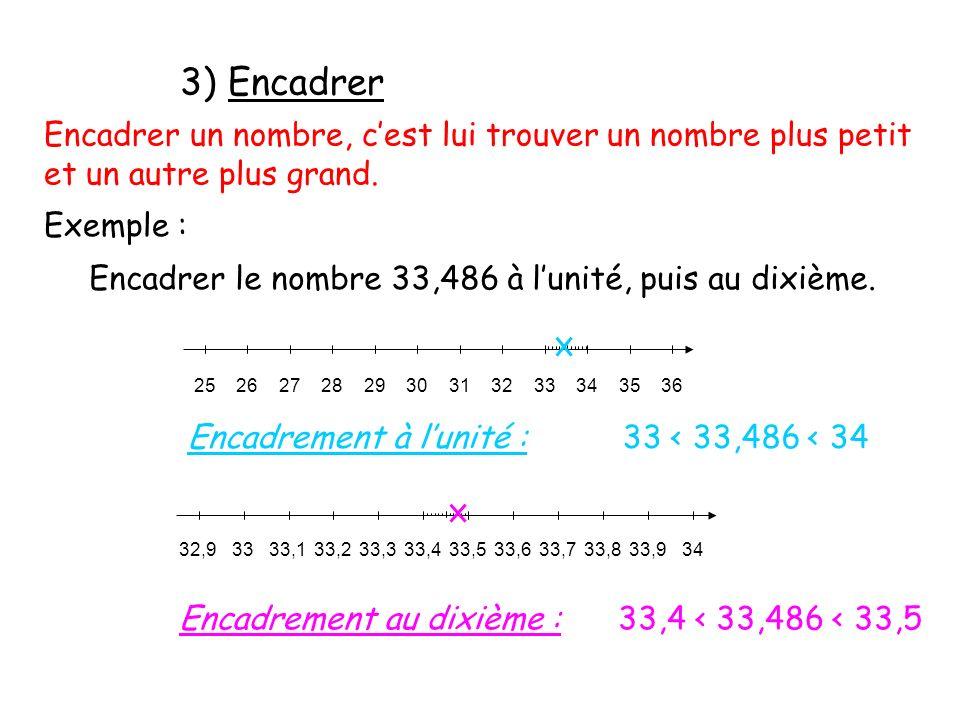 3) Encadrer Encadrer un nombre, c'est lui trouver un nombre plus petit