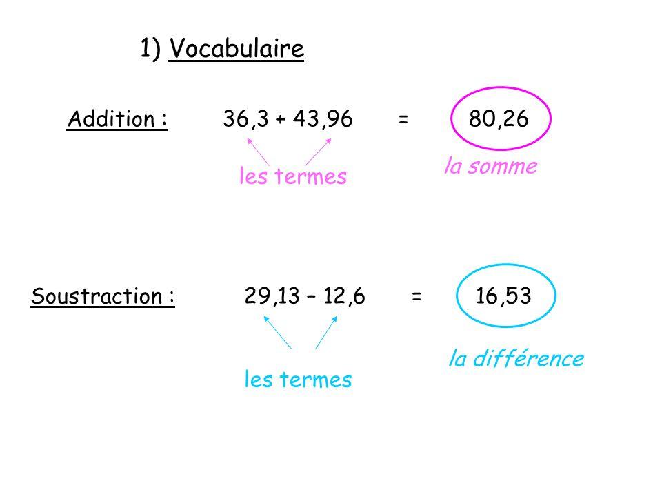 1) Vocabulaire Addition : 36,3 + 43,96 = 80,26 la somme les termes