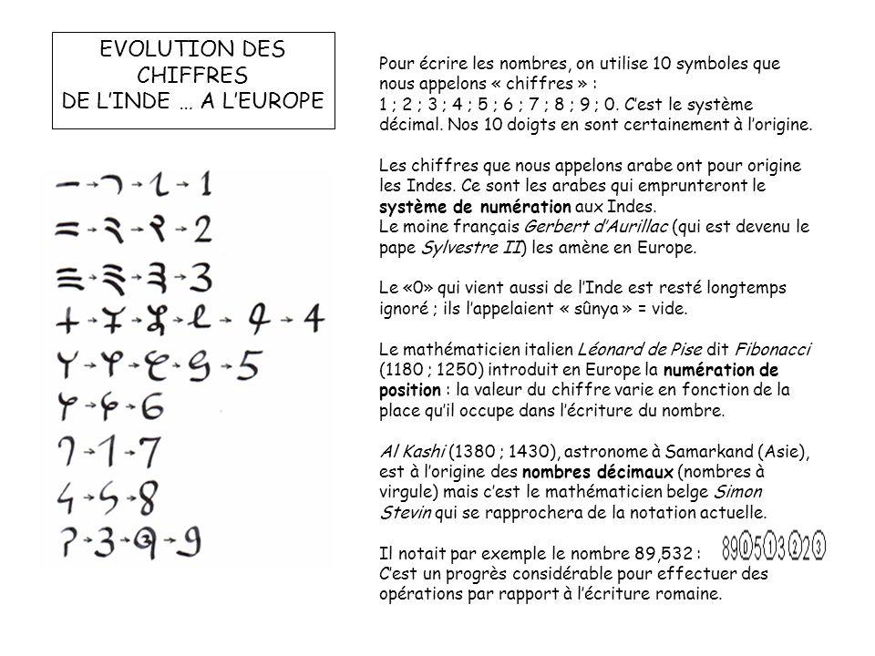 EVOLUTION DES CHIFFRES