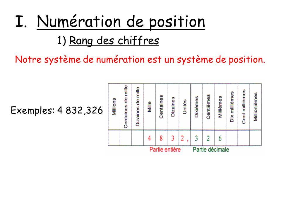 I. Numération de position