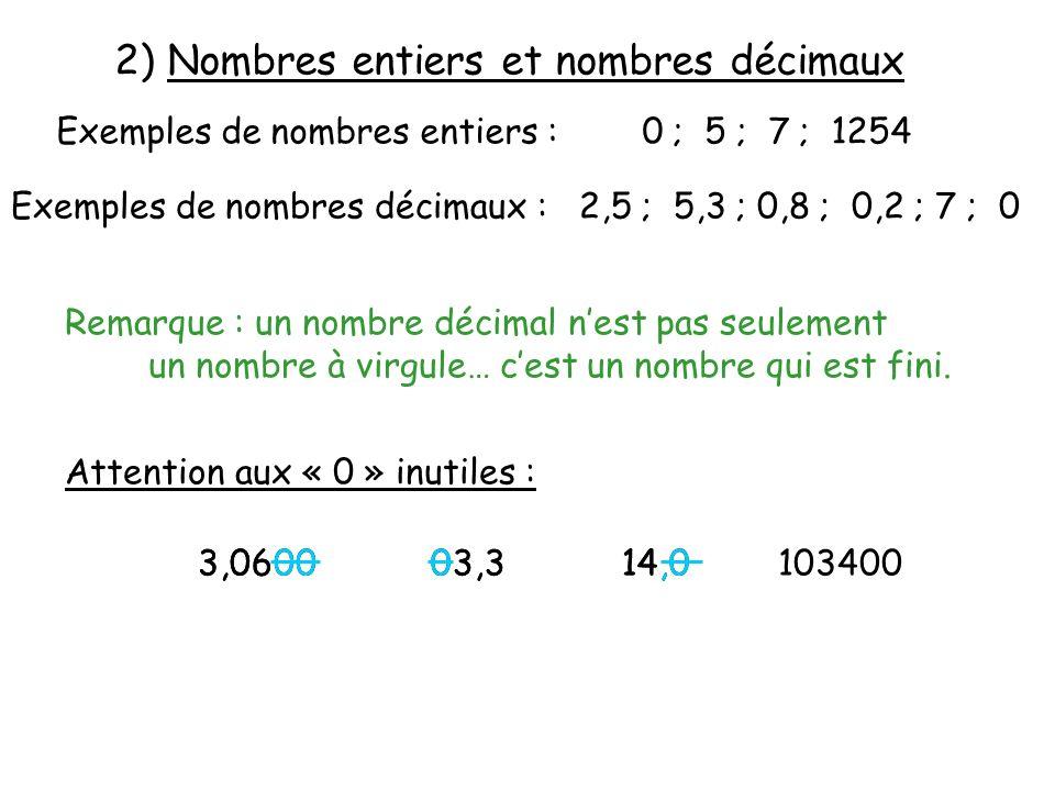 2) Nombres entiers et nombres décimaux