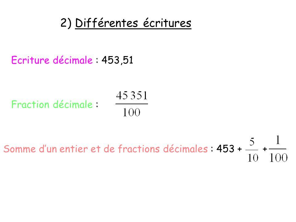 2) Différentes écritures