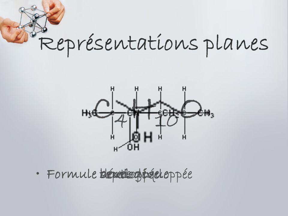 Représentations planes