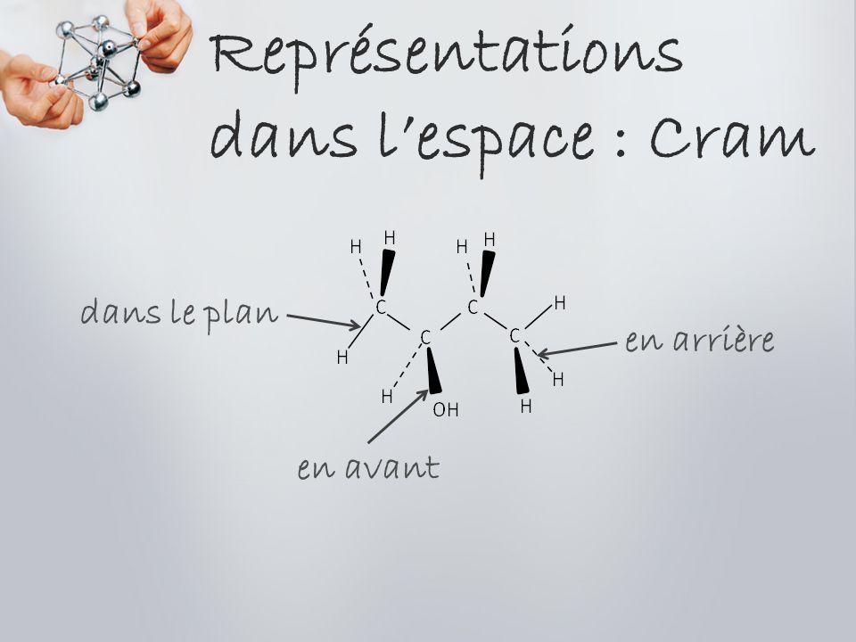Représentations dans l'espace : Cram
