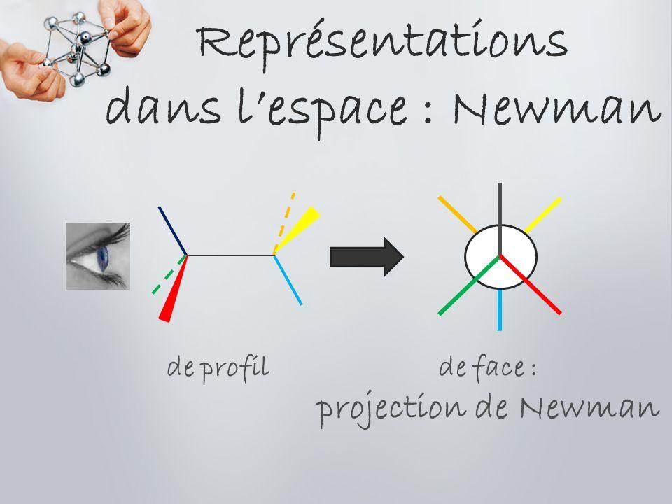 Représentations dans l'espace : Newman