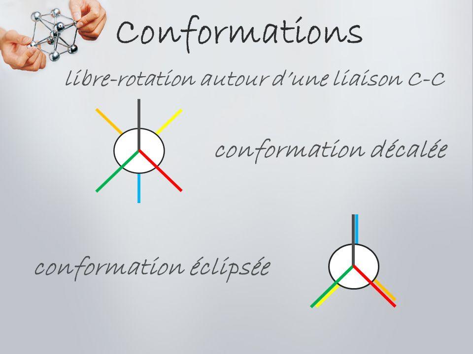 libre-rotation autour d'une liaison C-C conformation éclipsée