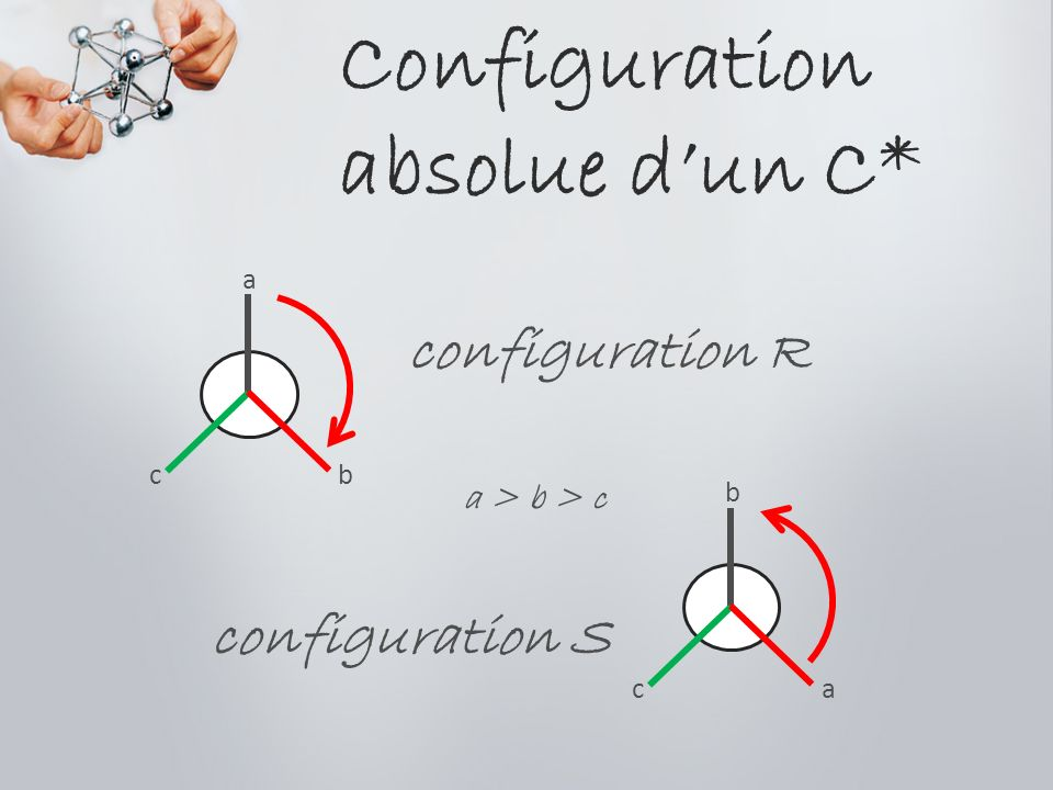 Configuration absolue d'un C*