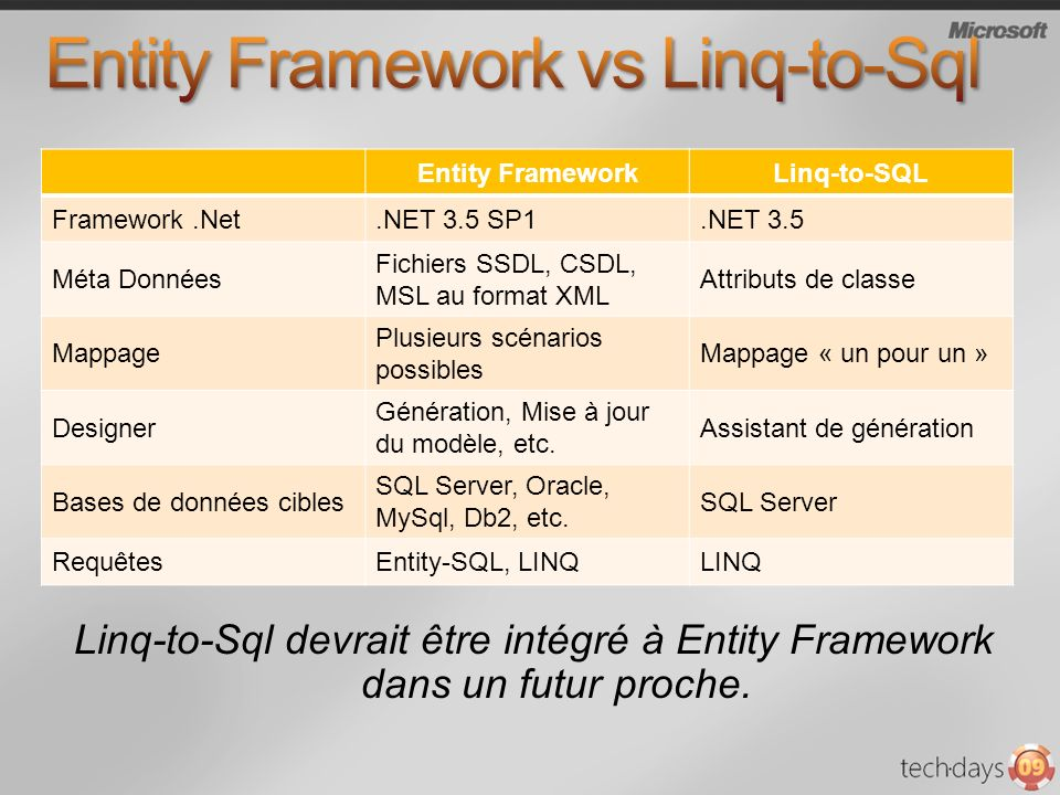 Entity Framework vs Linq-to-Sql