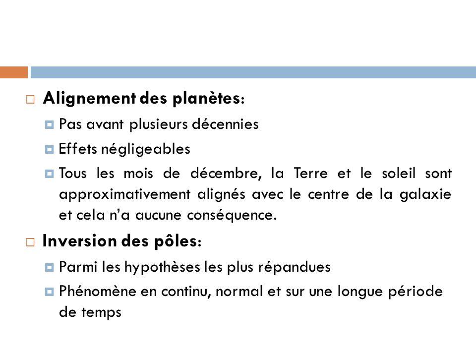 Alignement des planètes: