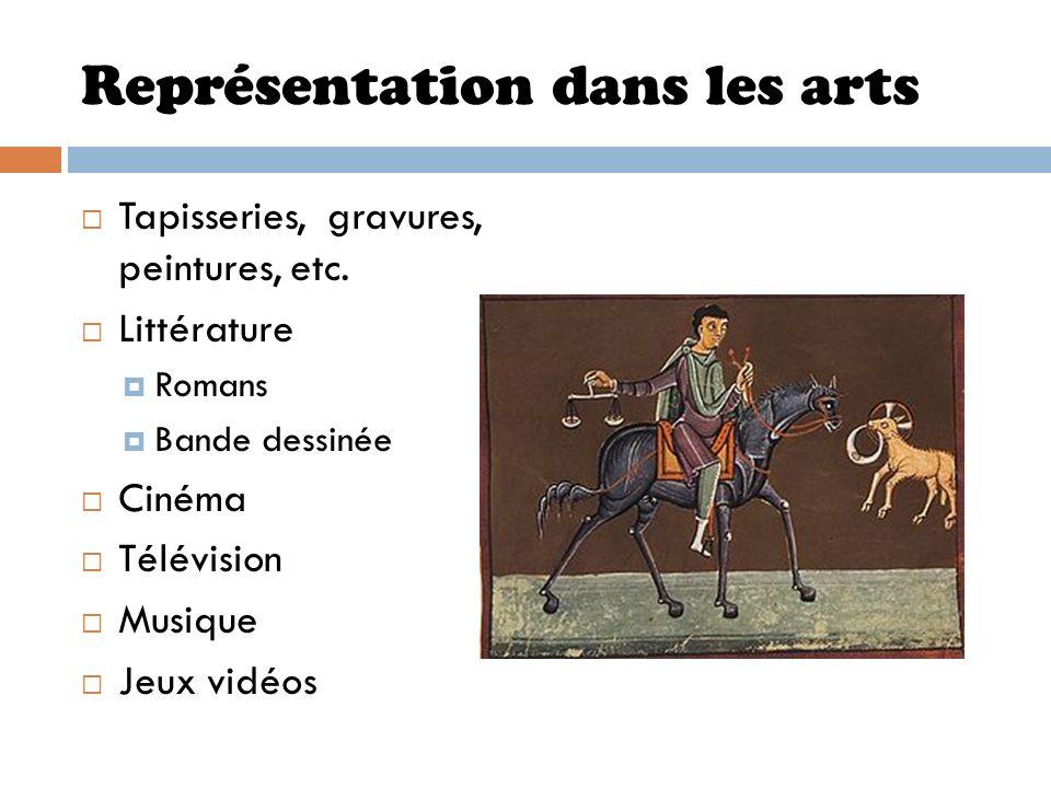 Représentation dans les arts