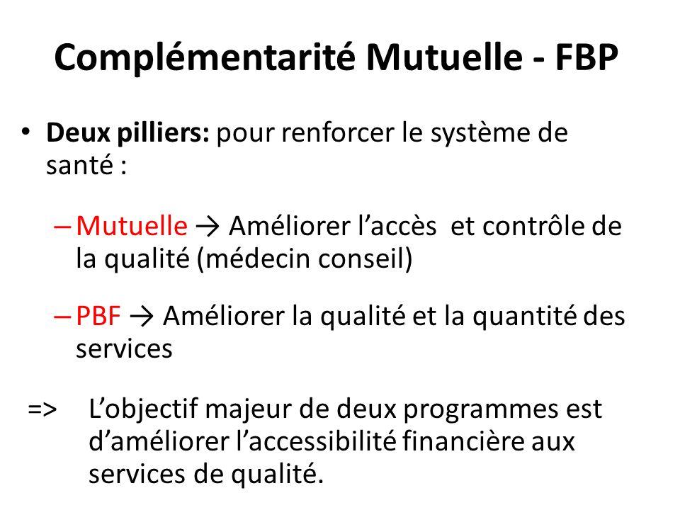 Complémentarité Mutuelle - FBP