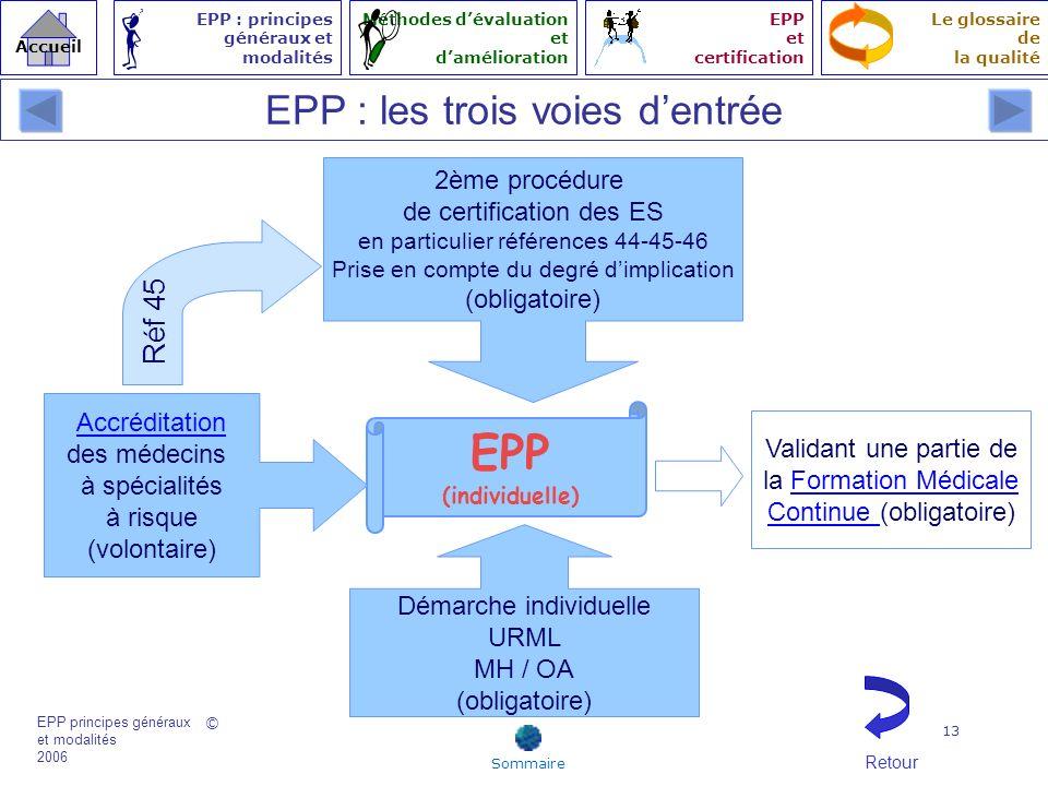EPP EPP : les trois voies d'entrée Réf 45 2ème procédure