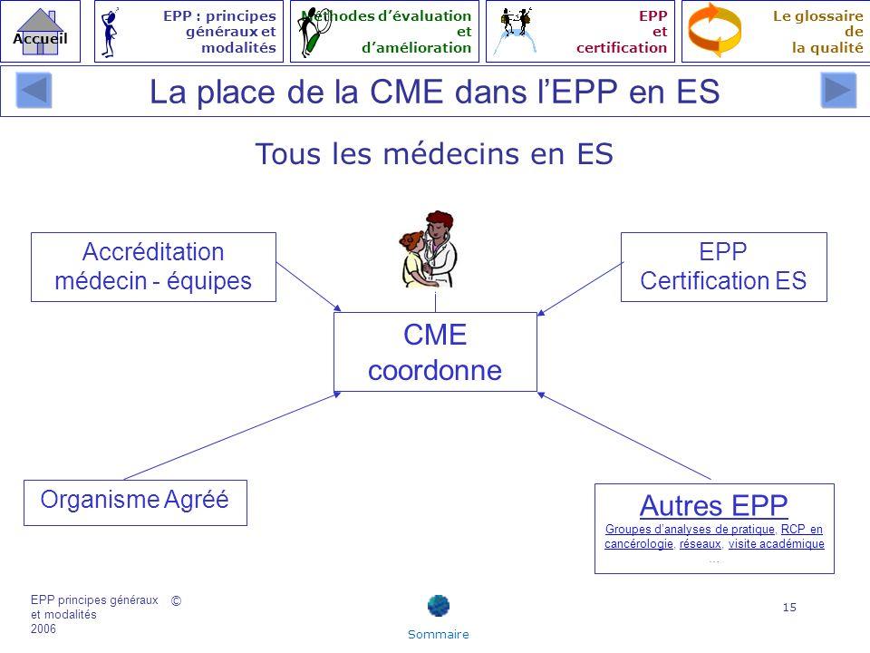 La place de la CME dans l'EPP en ES