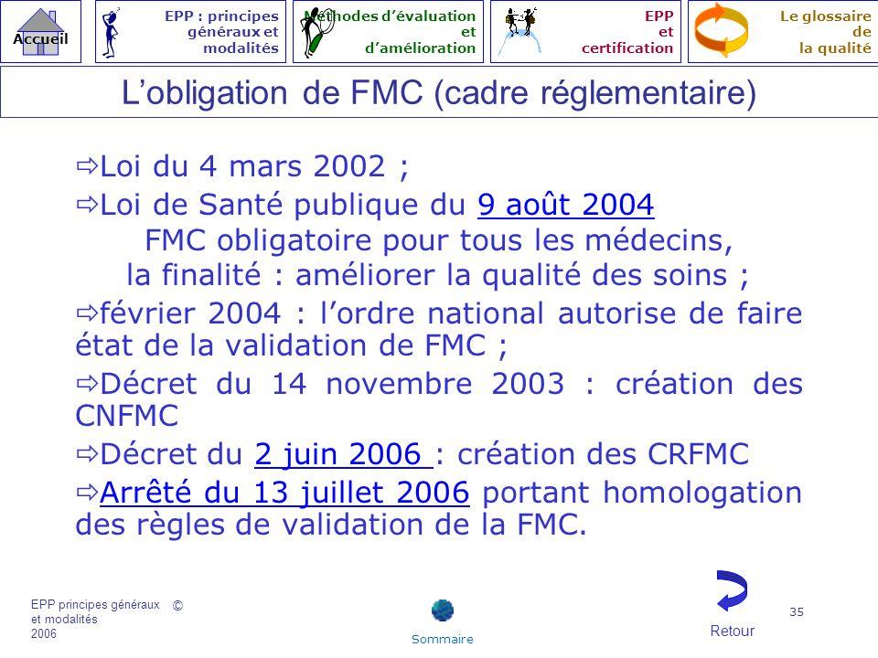 L'obligation de FMC (cadre réglementaire)