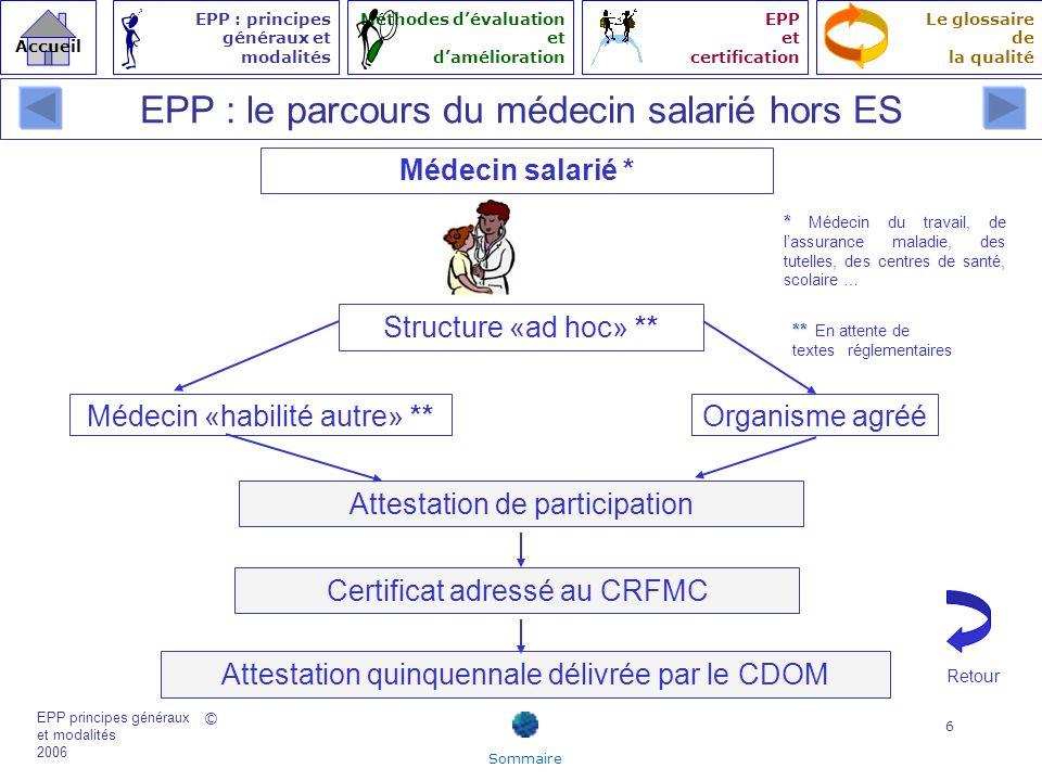 EPP : le parcours du médecin salarié hors ES