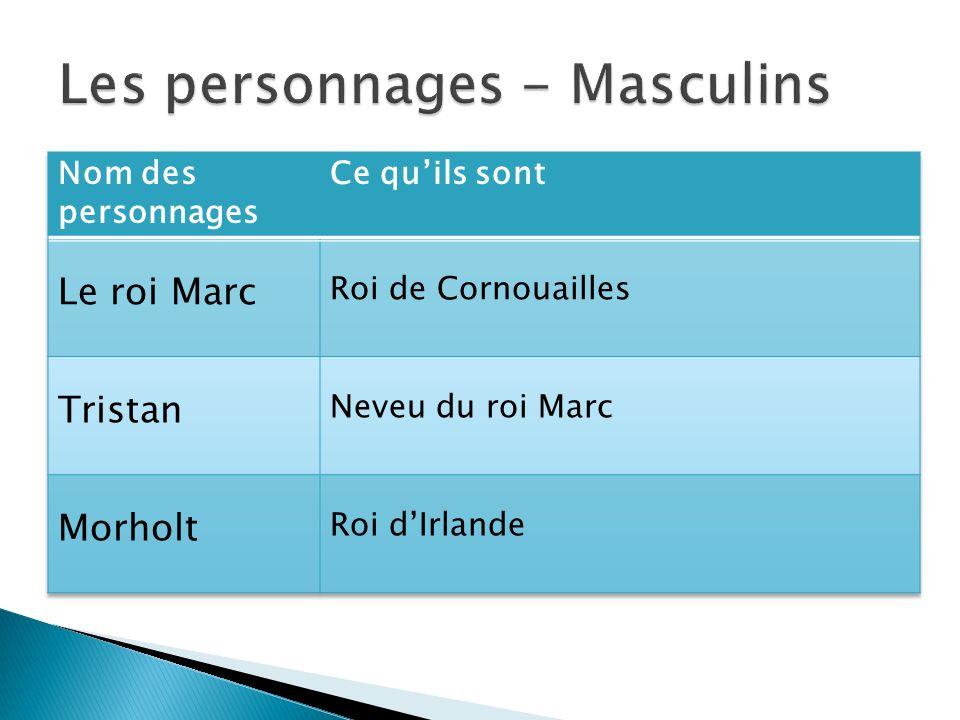 Les personnages - Masculins
