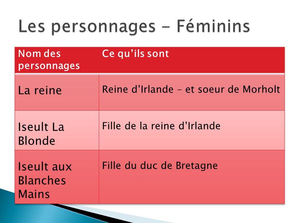 Les personnages - Féminins