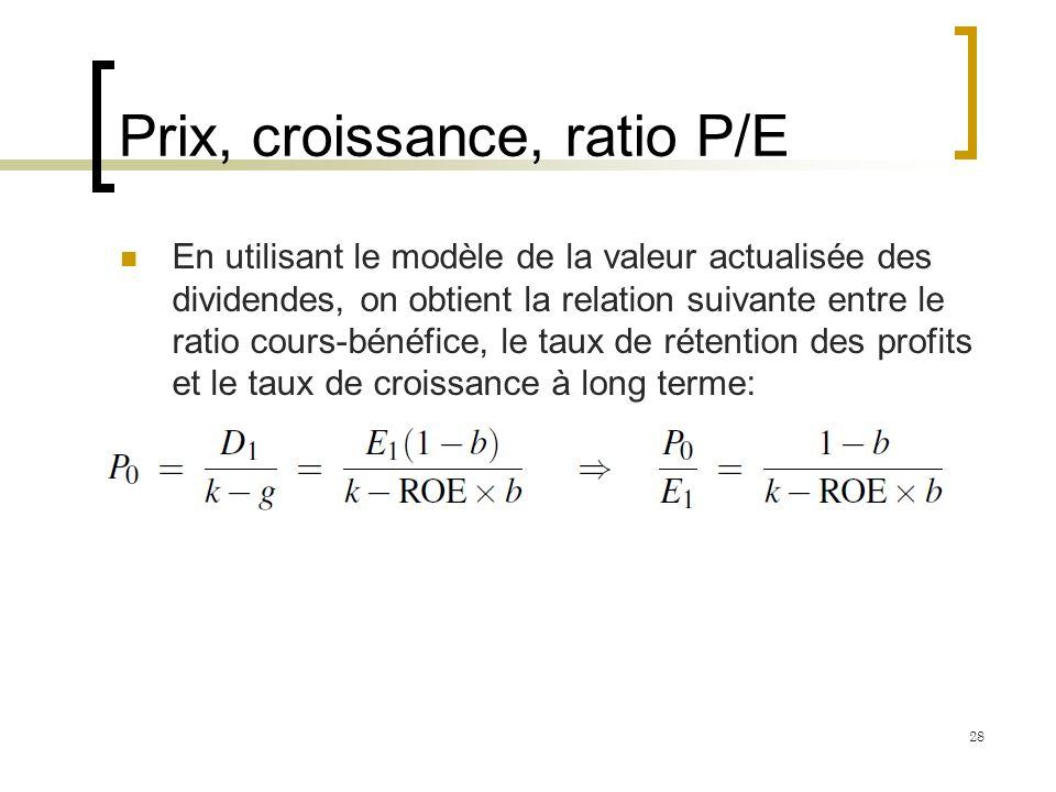Prix, croissance, ratio P/E