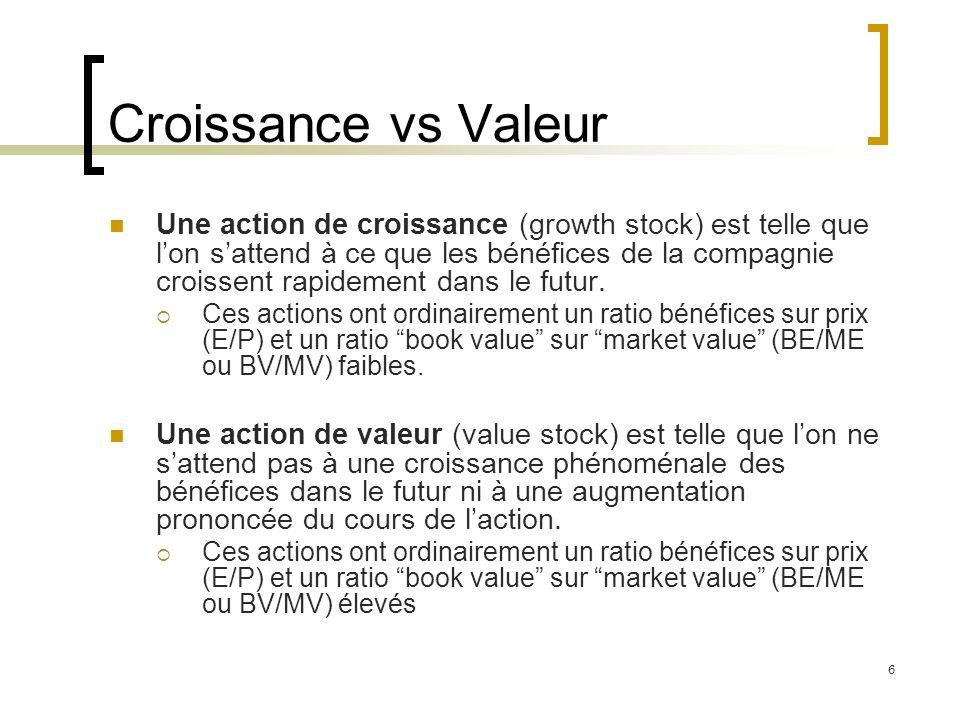 Croissance vs Valeur