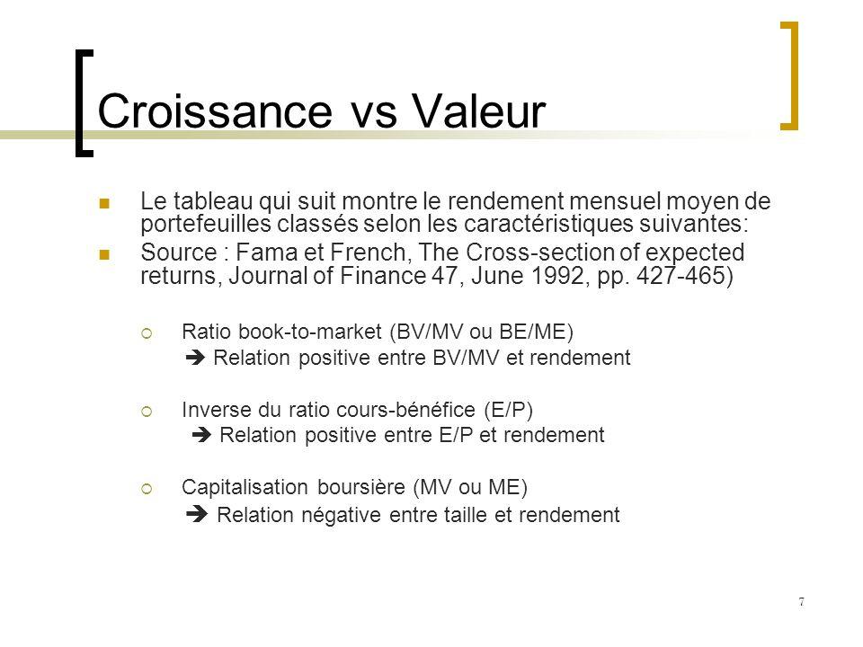 Croissance vs Valeur Le tableau qui suit montre le rendement mensuel moyen de portefeuilles classés selon les caractéristiques suivantes: