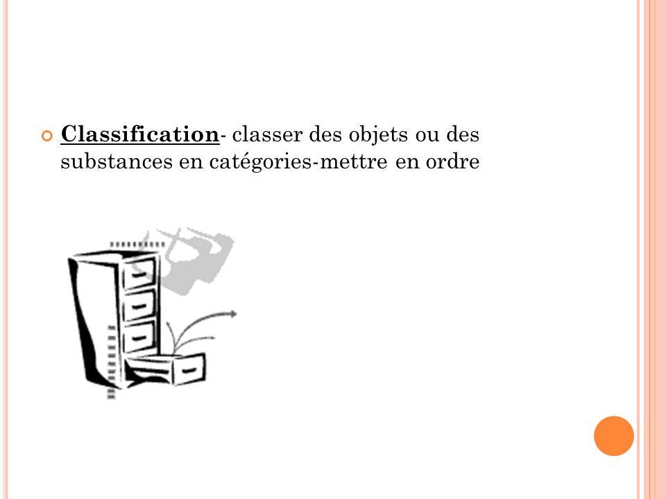 Classification- classer des objets ou des substances en catégories-mettre en ordre