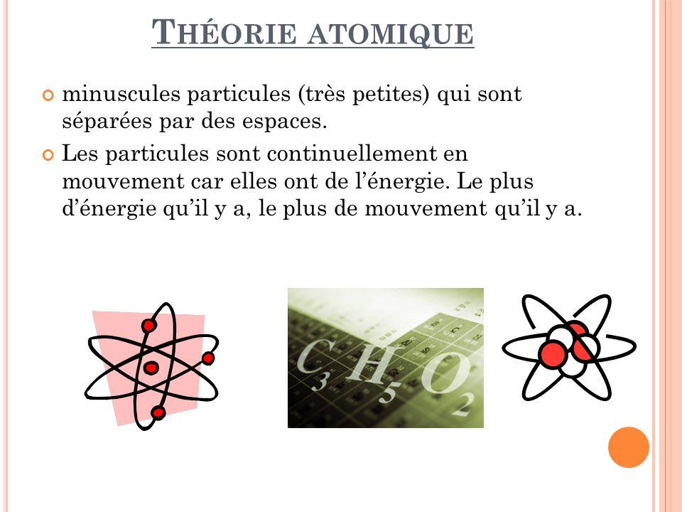 Théorie atomique minuscules particules (très petites) qui sont séparées par des espaces.