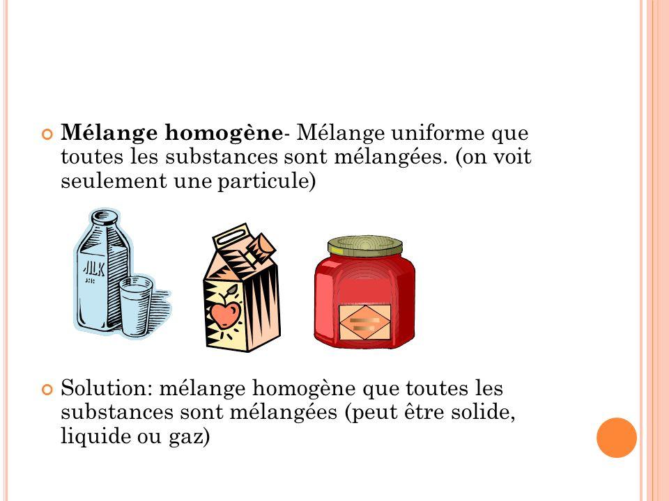 Mélange homogène- Mélange uniforme que toutes les substances sont mélangées. (on voit seulement une particule)