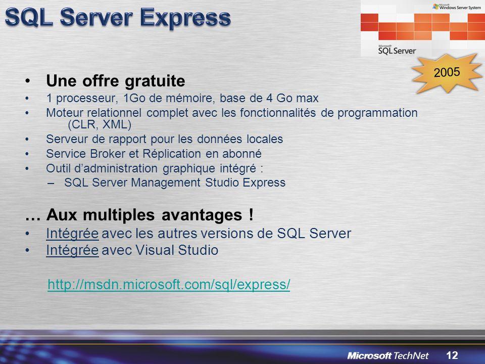 SQL Server Express Une offre gratuite … Aux multiples avantages !